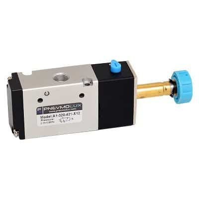 Electromagnetic directional valves