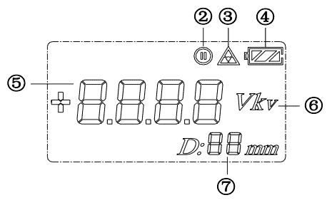 Дисплей измерительного прибора модели MCS